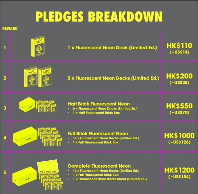 Fluorescent pledges